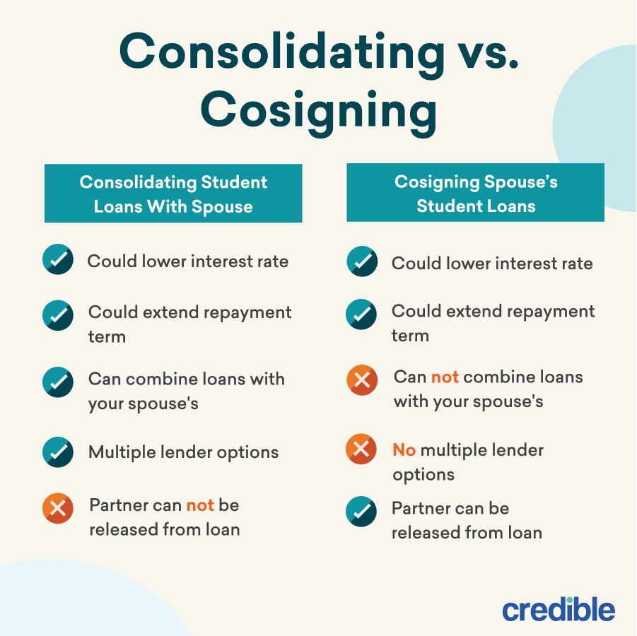 Consolidating vs. Cosigning Infographic