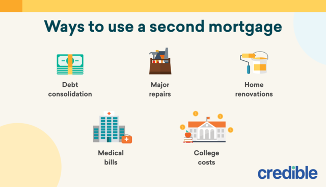 5 ways to use a second mortgage infographic