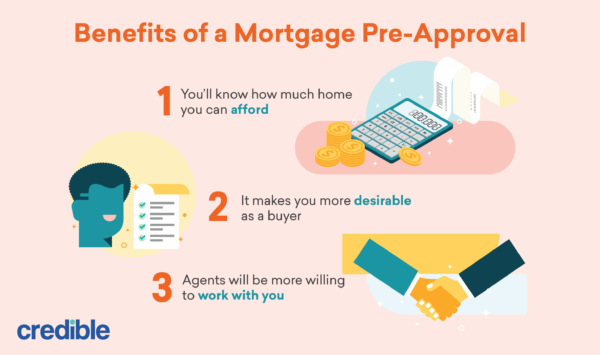 Benefits of a Mortgage Pre-Approval