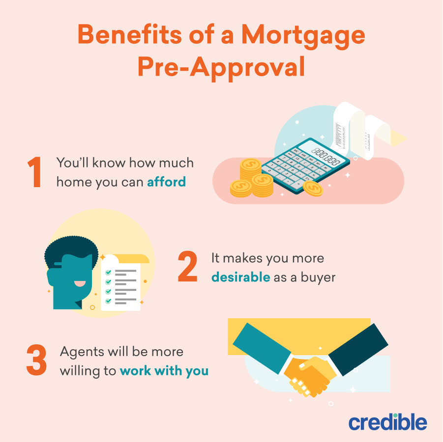 Benefits of a Mortgage Pre-Approval infographic mobile optimized