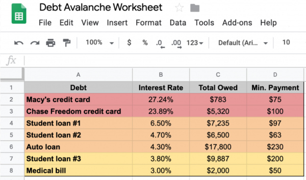 debt avalanche worksheet