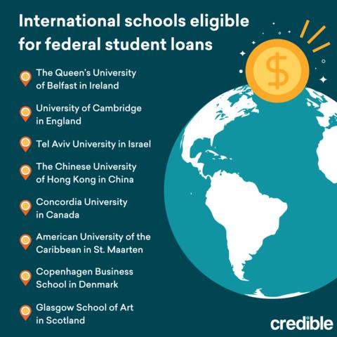 international schools federal student loans