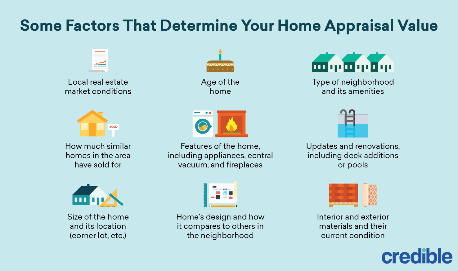 how home appraisal works