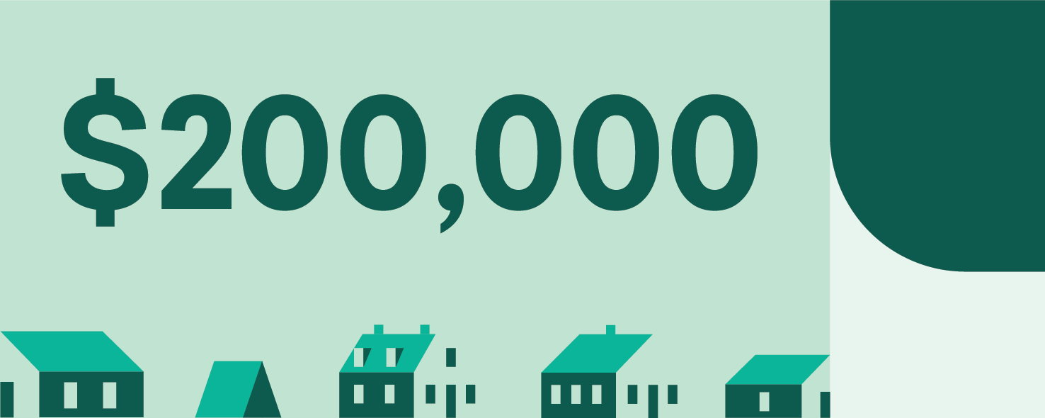 How Much A 200 000 Mortgage Will Cost You
