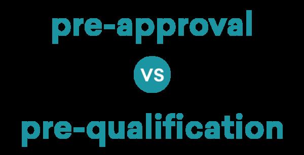 pre-approval vs. pre-qualification (mortgage) hero