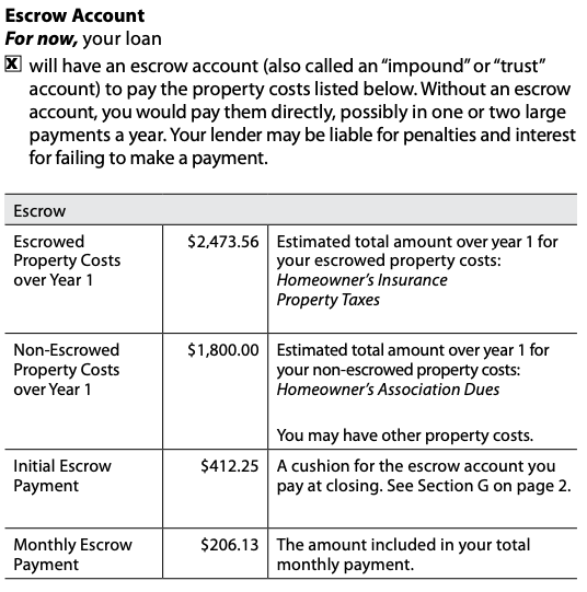 Closing Disclosure | See Loan Disclosures, including details on your Escrow Account on Page 4