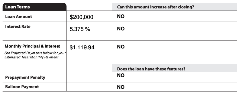 Loan Estimate | See Loan Amount, Interest Rate, Monthly Payment, and Closing Costs on Page 1