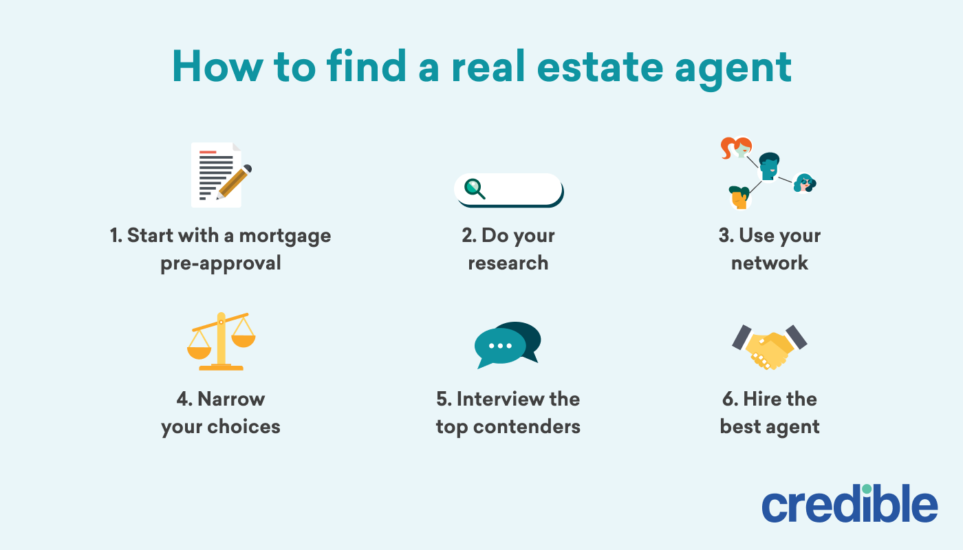 How to find a real estate agent_ Infographic