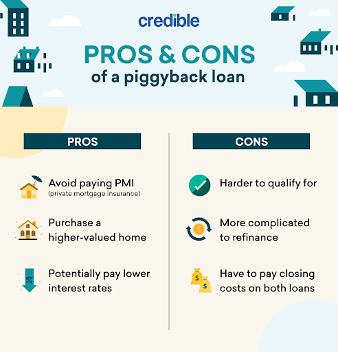 pros-cons-piggyback-loans-inforgraphic
