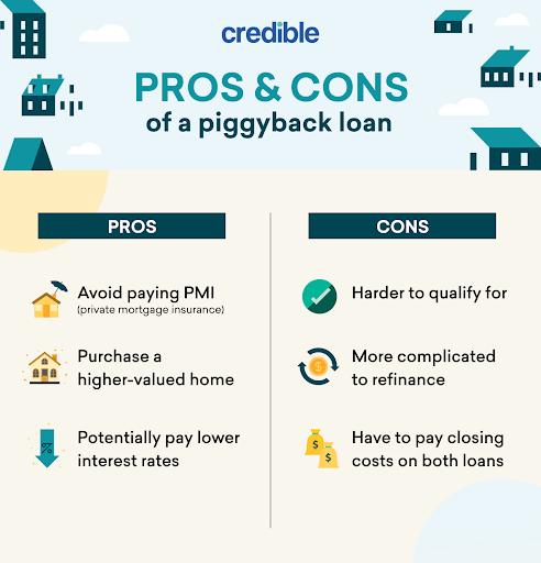 benefits-versus-loans-piggyback-infographic