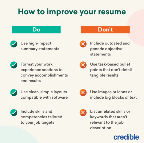how to improve your resume infographic