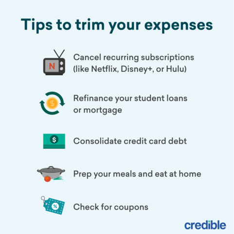 list of ways to trim your expenses