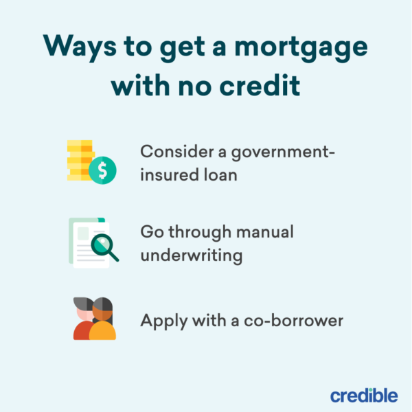Ways to get a mortgage with no credit Infographic