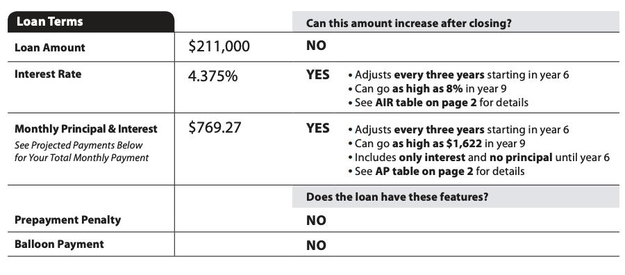 ARM loan estimate (loan terms)