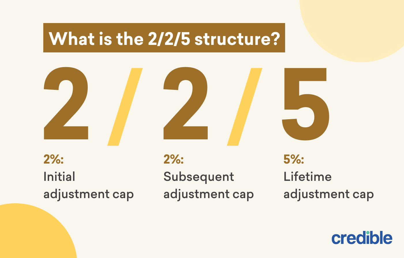 What is the 2-2-5 structure-Infographic
